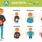 Gastrite Cause Sintomi e Medicinali per eliminarla